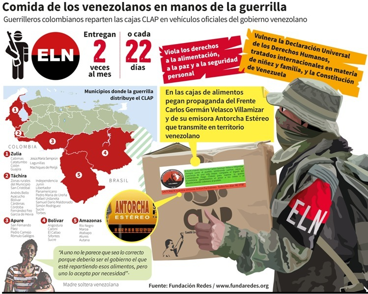 40 municipios en la frontera venezolana reciben el CLAP de manos del ELN