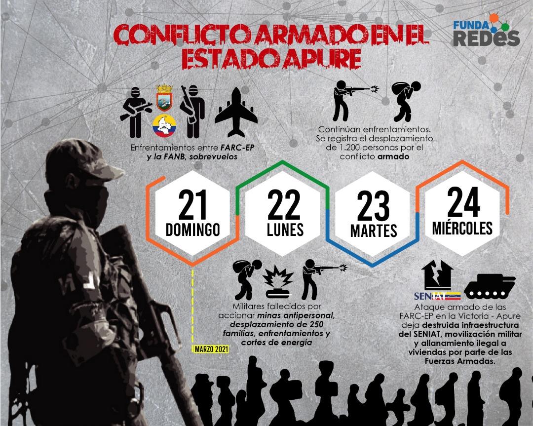 Conflicto armado en Venezuela (FARC-EP y FANB) WhatsApp-Image-2021-04-20-at-6.29.52-PM